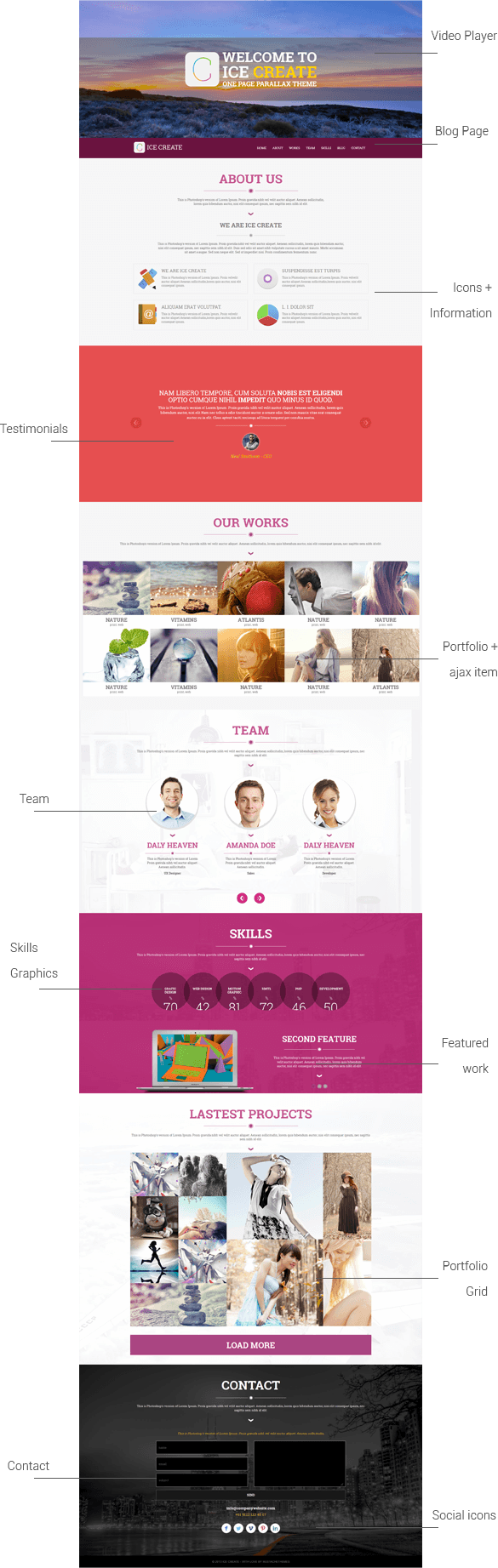 ICE Create - Responsive One Page HTML Template descroption
